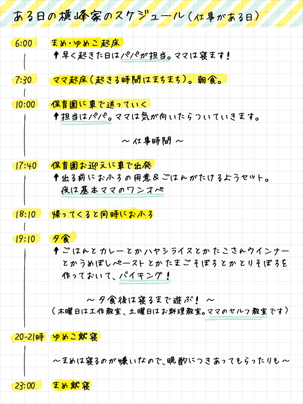 横峰沙弥香さんの一日のスケジュール