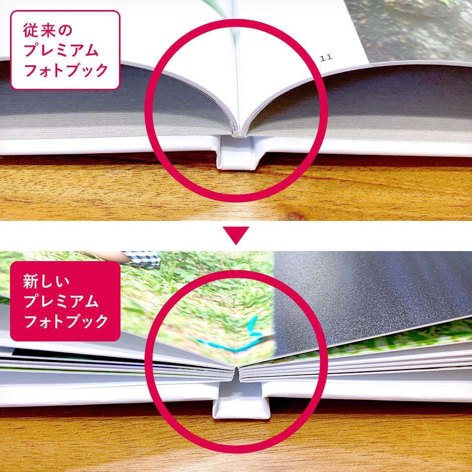 180度開けるフルフラット製本(合紙綴じ)