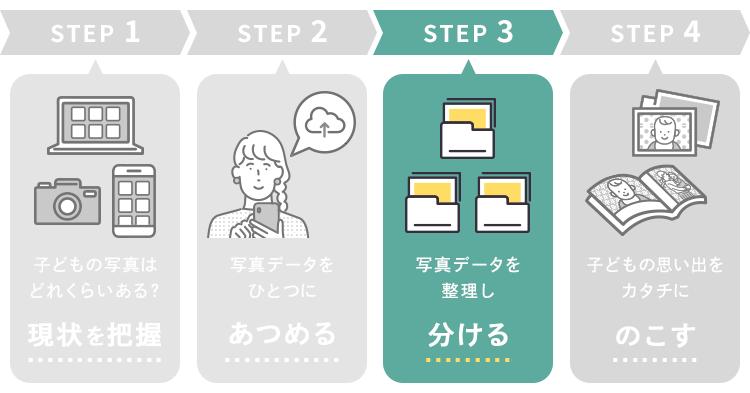 子供の写真整理の始め方ステップ3