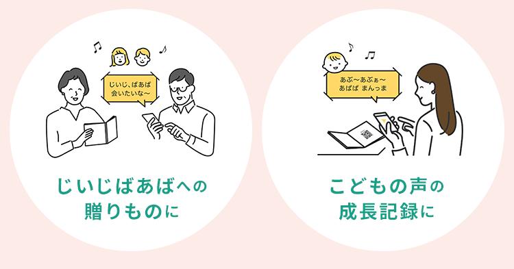 ボイスメッセージ機能・イラスト